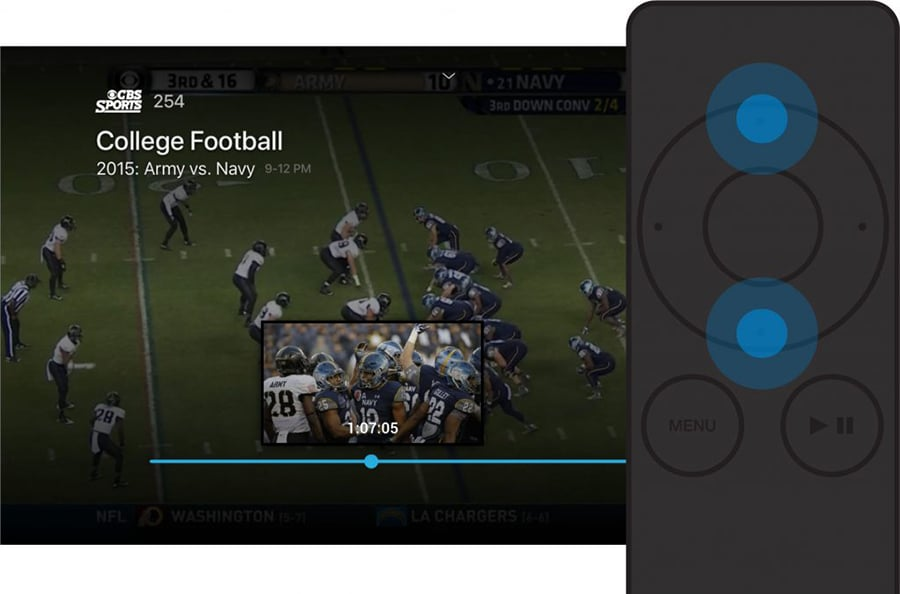 TV Now Media Player and Remote